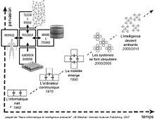 Ambient Intelligence Wikipedia
