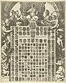 Geslachtswapens van prins Willem III in een allegorische omlijsting De LXIIII Geslacht Wapenen van de Prins van Oraenjen etc. en de Wapenen der 7 Vereenigde Nederlanden met hare Steden etc. (titel op object), RP-P-1878-A-2731X.jpg