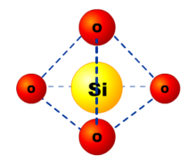 Structure of liquids and glasses - Wikipedia