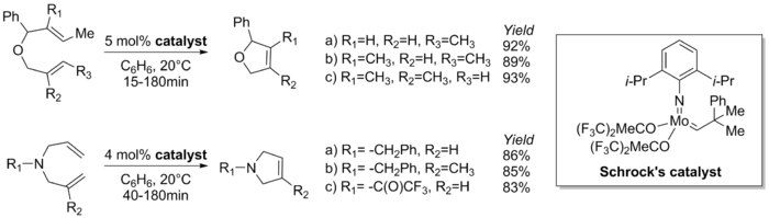 Grubbs initial RCM syntheses.png