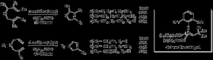 Olefin ring closing metathesis