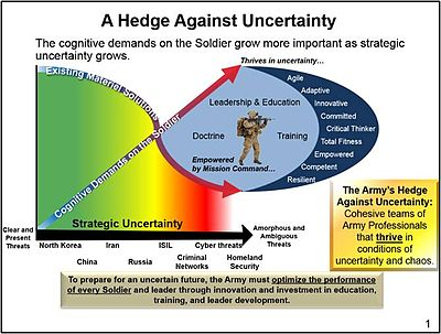 Hedge Against Uncertainty.jpg