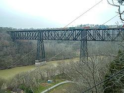 High Bridge of Kentucky.jpg