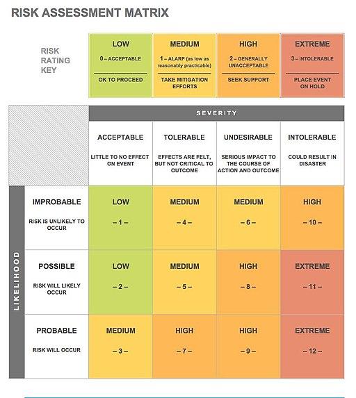 IC-Risk-Assessment-Matrix-Template