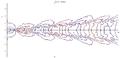 Kelvin Wakes contour plot.png