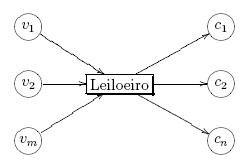 Leilaoduplo2
