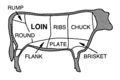 Loin (PSF).png