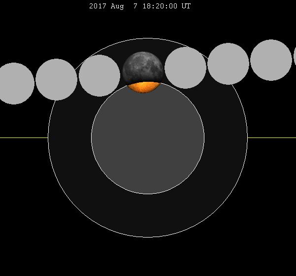 Lunar eclipse chart close-2017Aug07