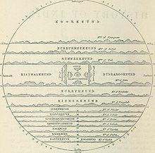 Map of Jambudvipa Indian Hindu Cosmology.jpg