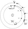 Mariner 2 trajectory.png
