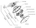 Mars Polar Lander - cruise configuration.png
