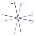 Minkowski diagram - symmetric.png
