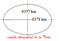 Modèle ellipsoïdal de la Terre.png