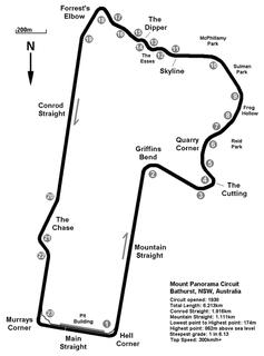 Mount Panorama Circuit Australian motor racing circuit