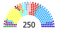 National Assembly of Serbia.png