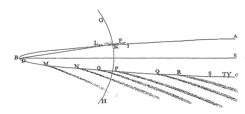Newton Comet1680