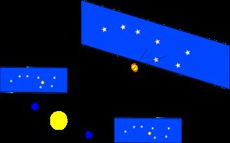 Stellar parallax - Stellar parallax motion from annual parallax