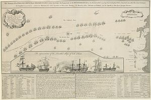 Battle of Toulon (1744) - Map of the battle