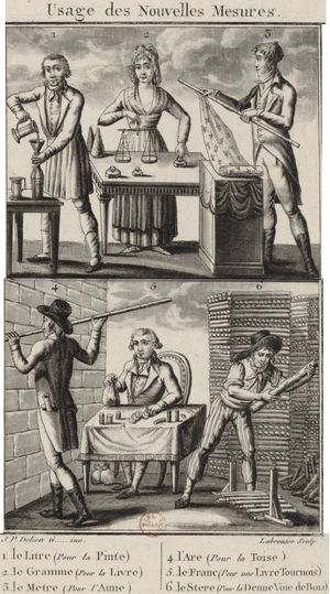 Units of measurement in France before the French Revolution - Woodcut dated 1800 illustrating the new decimal units which became the legal norm across all France on 4 November 1800