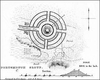 Adena culture - Biggs Site