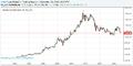 Precio del oro.png