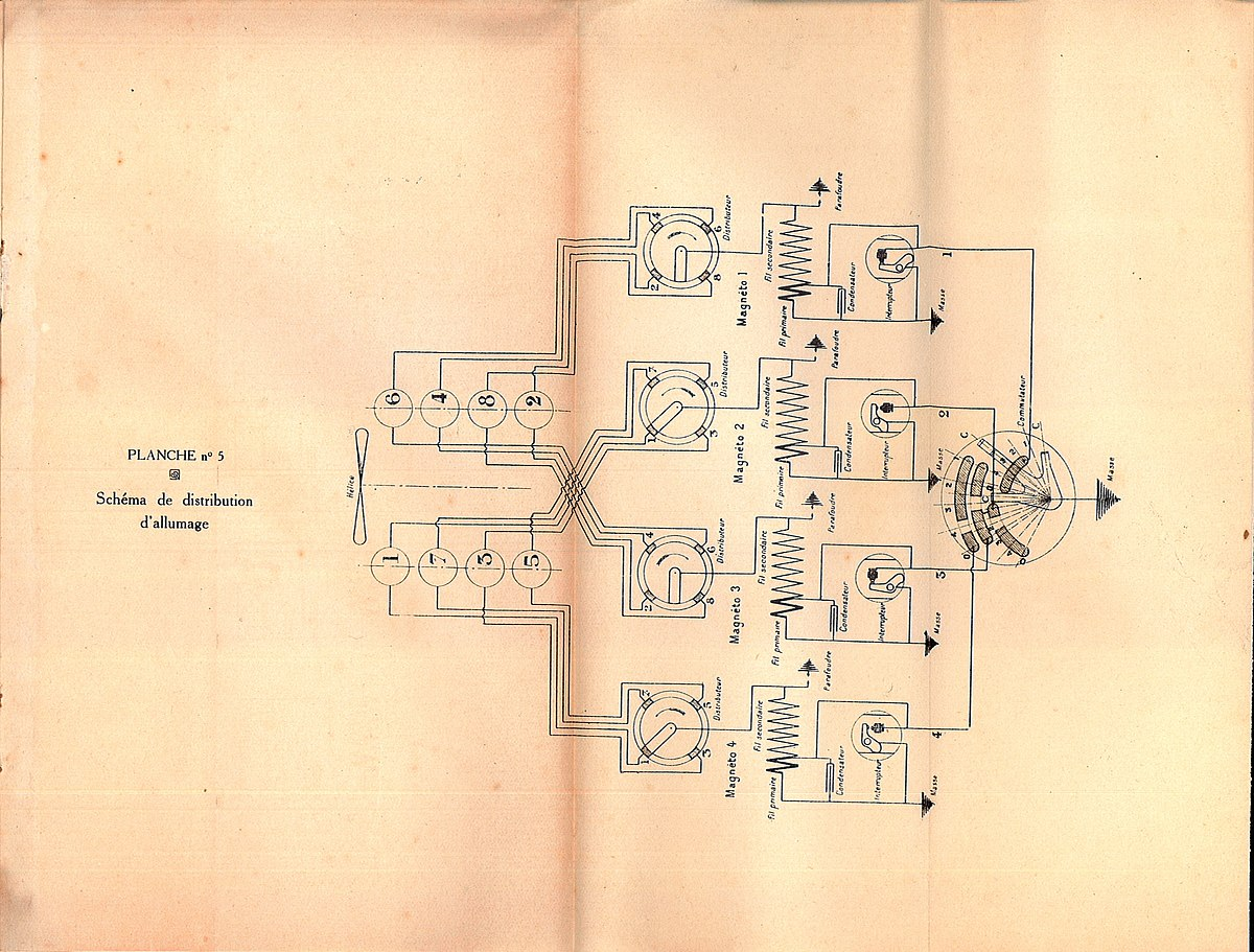 file:renault 190hp wiring diagram drawing5.jpg - wikimedia commons  wikimedia commons
