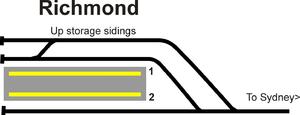 Richmond railway station, Sydney - Track layout