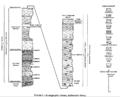 Sadlerochit geologic column.png