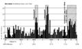 Schnittfrequenzgrafik (Winchester 73).png