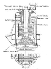 Section through a Sentinel boiler, showing the water-jacketed drum, the furnace within and the water-tubes above.