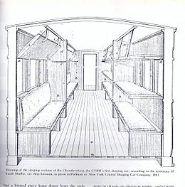 Sleeping car - Wikipedia