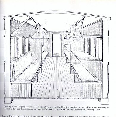 "The first American sleeping car, the ""Chambersburg"" started service on the CVRR in 1839. SleepingCar1838.jpg"