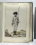 Soria, 1591. (1797) (NYPL b14896507-87759).tiff