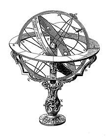 5aabb378dce Sphère annotée (Voir plus de détails).