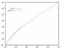 Stirling's Approximation Small.png