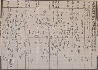 Constellation - Chinese star map with a cylindrical projection (Su Song)