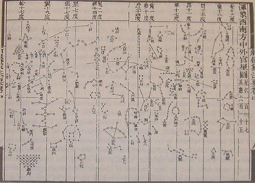Una mappa stellare con proiezione cilindrica simile alla proiezione di Mercatore, dal libro del Xin Yi Xiang Fa Yao, pubblicato nel 1092 dallo scienziato cinese Su Song.[1][2]