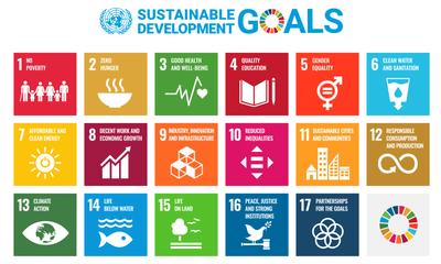 Obiettivi Di Sviluppo Sostenibile Wikipedia