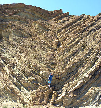 Barstow Formation - Image: Syncline Calico