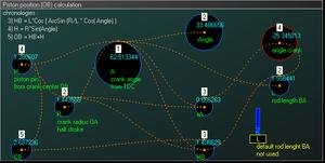 System dynamics - Image: TRUE Piston SFD