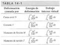 Tabladeformacion1.png