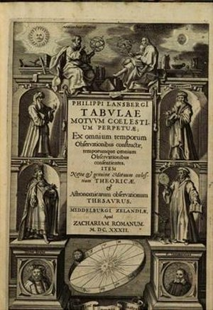 Philippe van Lansberge - Front cover of Lansberge's Tabulae Motuum coelestium perpetua