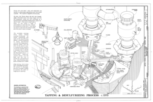 Tapping and Desulfurizing Process c. 1970 - United States Pipe and Foundry Company Plant, 2023 St. Louis Avenue at I-20-59, Bessemer, Jefferson County, AL HAER ALA,37-BES,6- (sheet 9 of 16).png