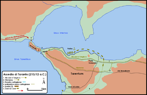 Battle of Tarentum (212 BC) - Hannibal's assault on Tarentum