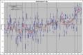 Temperaturreihe Deutschland, Jahr, 30-10.PNG