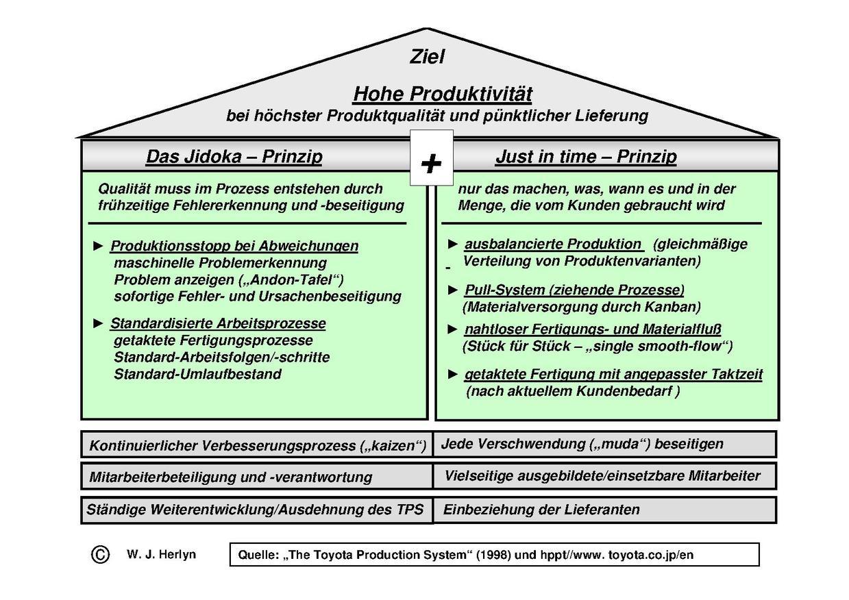 one page pdf file size