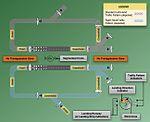 Traffic patterns depicted in FAA-H-8083-25.jpg