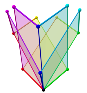 Tree of weak orderings in concertina cube 132.png