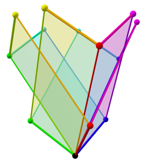 Tree of weak orderings in concertina cube 568.png