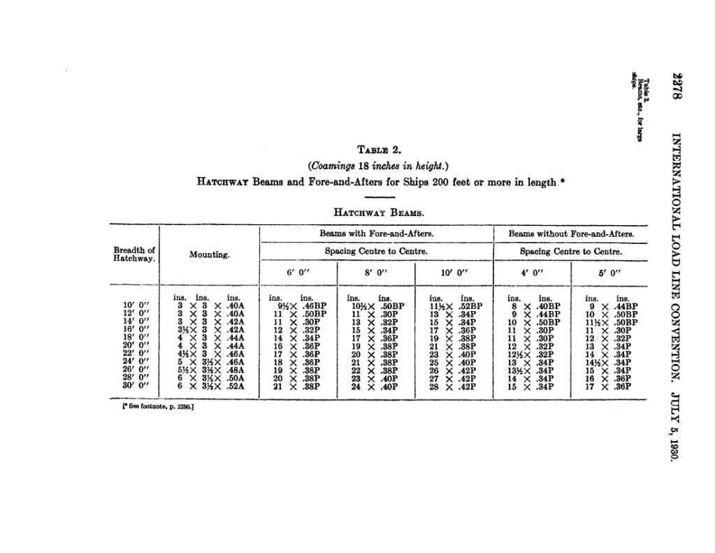 page united states statutes at large volume 47 part 2 djvu 674 rh en wikisource org